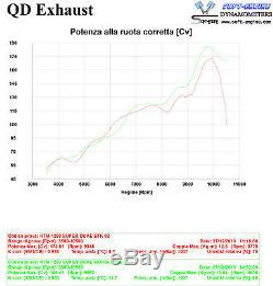 Silencieux Qd Exhaust Gunshot Titane + Decata Ktm 1290 Superduke 2015/2019